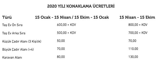 Akyaka Orman Kampı Fiyat Listesi